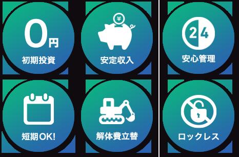 初期投資0円 安定収入 安心管理 短期OK! 解体費立替 ロックレス